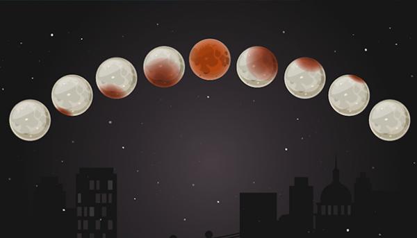 Apprends tout de l'éclipse lunaire du 21 janvier 2019 avec Studio 100 TV